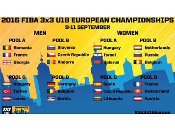 Championnat 3X3 U18