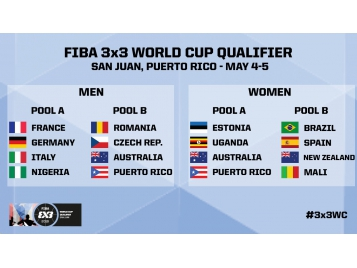 Tirage au sort qualification Coupe du Monde