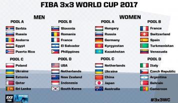 Tableau tirage au Coupe du Monde FIBA 3X3