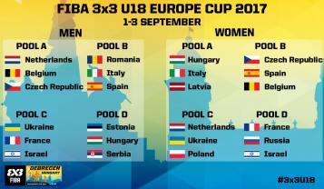 Les groupes pour la Coupe d'Europe 3x3 U18