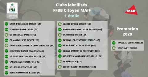 Label FFBB Citoyen 1 étoile - Promotion 2020
