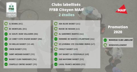 Label FFBB Citoyen 2 étoiles - Promotion 2020