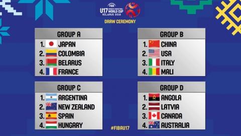Equipe de france u17 f minine ffbb - Calendrier coupe du monde u17 ...