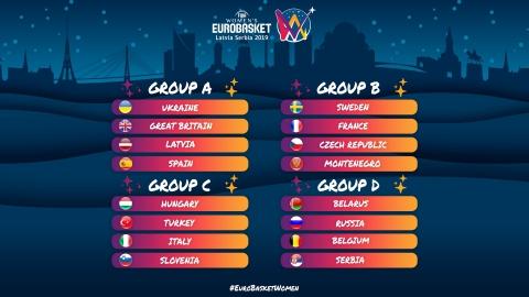 Tableau Eurobasket 2019
