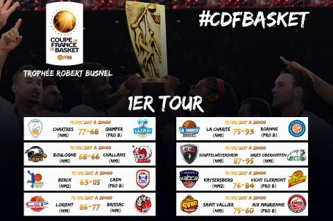 resultats CDFBasket 2
